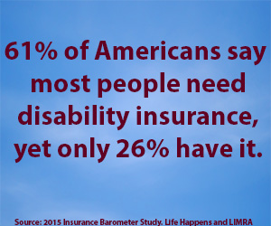 Disability fact